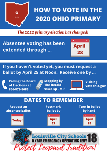 primary election changes